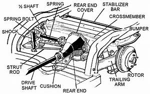 C3 Corvette Rear Suspension Diagram