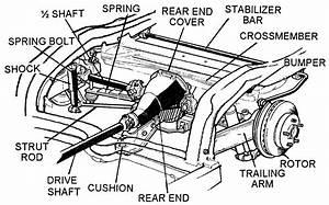 S10 Suspension Conversion