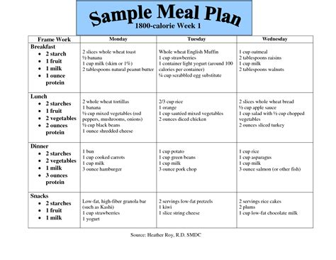 plan snack cuisine diabetic meal planning chart pictures to pin on