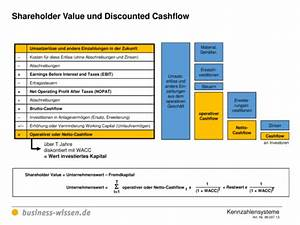 Kapitalkosten Berechnen : shareholder value und discounted cashflow vorlage business ~ Themetempest.com Abrechnung