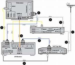 Boss Dvd Player Wire Diagram