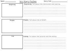 composition templates thirfd writing outline writing and beginning middle end on pinterest