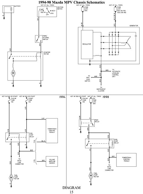Charging System Wiring Diagram For 1998 Jeep Wrangler by Repair Guides Wiring Diagrams Wiring Diagrams