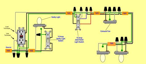 A Light Wiring Diagram For Gfi by Proper Wiring Diagram Electrical Diy Chatroom Home