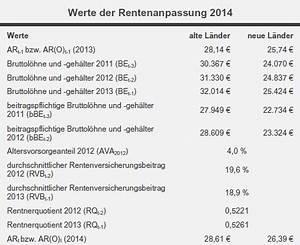 Riester Rente Berechnen Formel : aktuelle sozialpolitik ein bescheiden gemachter schluck aus der pulle wie die rentenerh hung ~ Themetempest.com Abrechnung