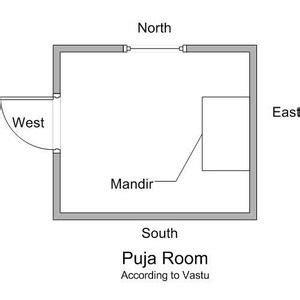 Vastu For Keeping Cupboard by Vastu Tips For An Alter Puja Room Devotional Arts Deity
