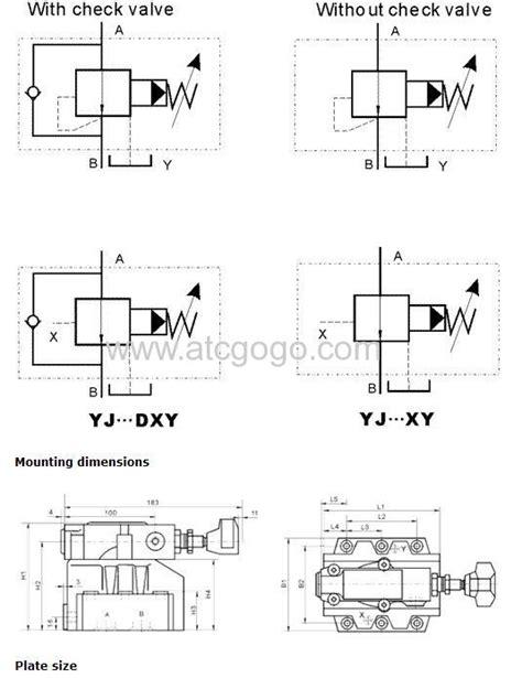 Pilot-operated reducing valve pressure control valve