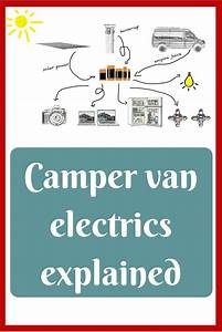 Campervan Electrics Explained