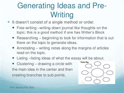 The 7 Steps Of The Writing Process By Monica Fox, Ma. Template For Powerpoint. Letterheads Designs Free Download Template. Organizational Chart Template Powerpoint. Personal Character Letter. Internships For College Students Template. Wedding Planning Checklist Template. I Miss You Love Messages For Her. Sample Of News Report Format Example