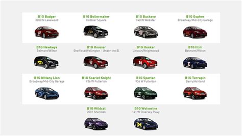 Zipcar Rolls Out B1g-branded Cars