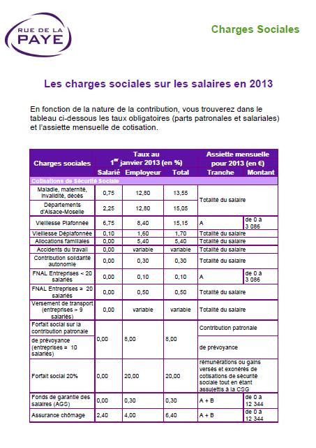 charges salariales archives externalisation paie des