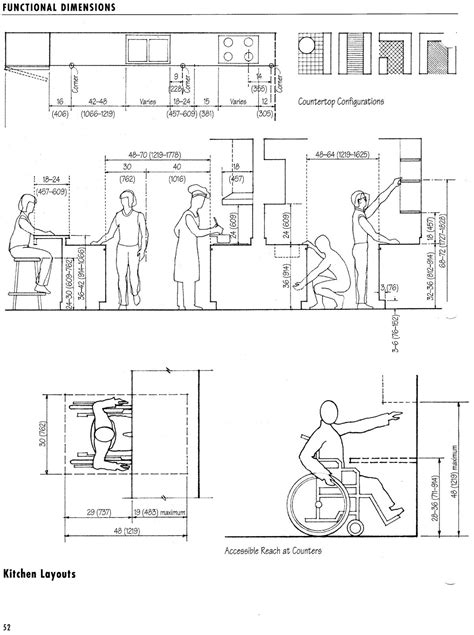 medallion kitchen cabinets functional dimensions kitchen layout standard