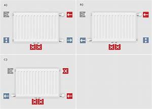 Heizkörper Vorlauf Rücklauf Anschluss : t6 mittenanschlussheizk rper von vogel noot ~ Orissabook.com Haus und Dekorationen