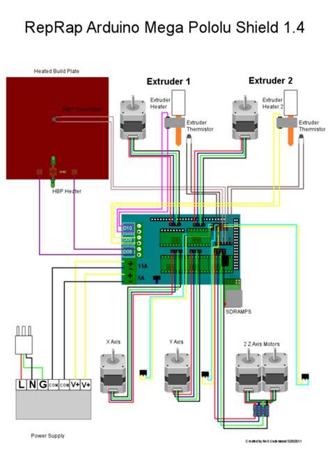 Schema Cablage Ventilateur Pc 4 Fils