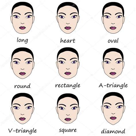 im 225 genes formas de caras de mujer tipos de rostros de
