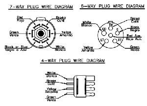 Wiring Schematic Diagram Guide Gooseneck Trailer Parts
