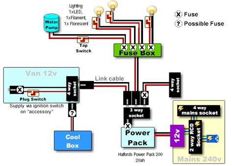 Wireing Diagram For Back Up For Motor Home by Conversion Wiring Diagram