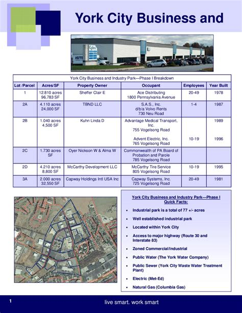 Volvo Rents York Pa by York City Business Industry Park Profile 2011 2012 By