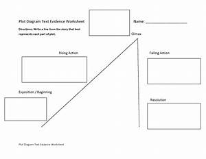 Plot Diagram Templates