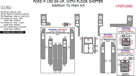 Ford Wow Addition Main Dash Trim Kit