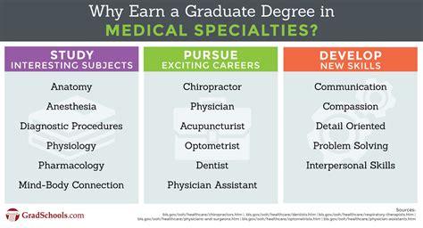 foto de Medical Specialties Graduate Programs & Graduate Degrees