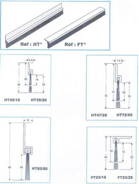 hauteur plinthe cuisine veglix com les dernières idées de design et intéressantes à