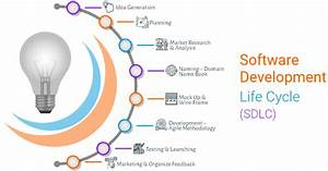 8 Stages Of Software Development Life Cycle  Sdlc  With