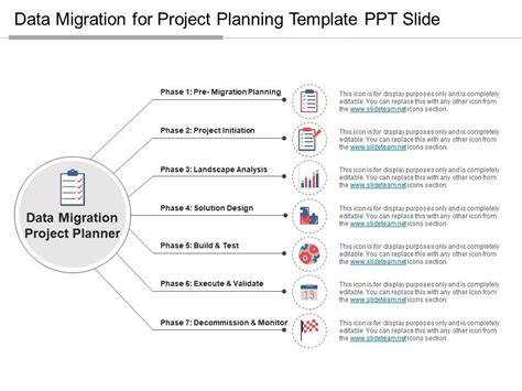 data migration  project planning template