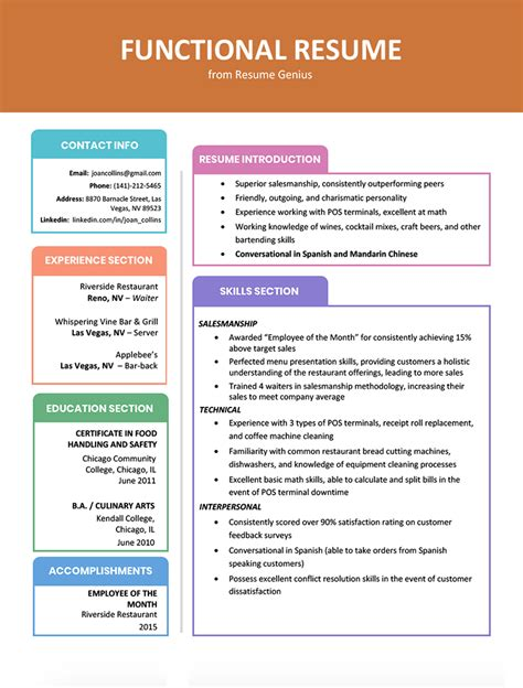 Selection of a resume type purely depends on the nature of the job for which you are applying for and also preparing a prefect resume, for most of us, can be a daunting task. Functional Resume: Template, Examples, and Writing Guide