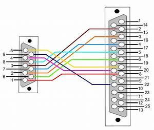 Blog Alphabit Org  Rs232     Db9 F   U0026gt  Db25 M