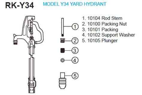 Rk Plumbing by Woodford Parts Listing For Freezeless Faucets