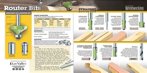 router bits straight