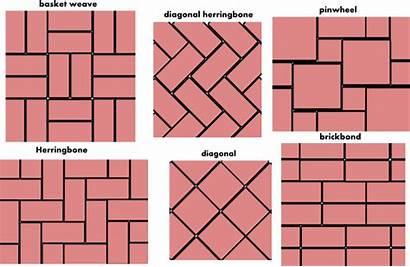 Patterns Tiling Tile Types Pattern Tiles Brick