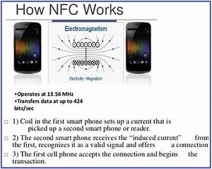How Near Field Communication  Nfc  Works