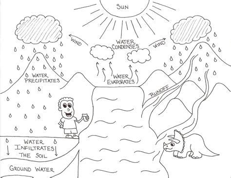 water cycle worksheets for kindergarten barongs preschool water cycle su d 246 ng 252 s 252