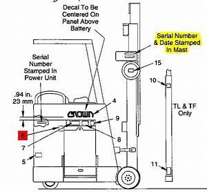 Where Do I Find My Crown Forklift U0026 39 S Serial Number