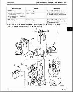 John Deere 425 Starter Wiring Diagram