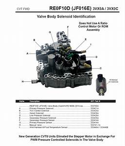 Transmission Repair Manuals Jf016e Re0f10d Cvt8
