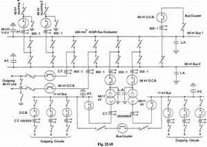Single Line Diagram Of 11kv 400v Substation