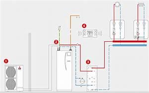 Wie Quadratmeter Berechnen : mitsubishi w rmepumpen ecodan set split 2 1 8kw luft wasser w rmepumpen w rmepumpen ~ Themetempest.com Abrechnung