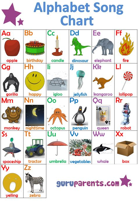 alphabet song chart this is a specially designed alphabet 388 | 0958f9b641792d494cca8bcb4f4ace40