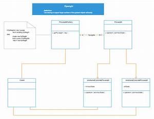 Uml Diagrams Online