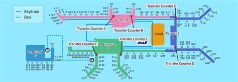guide  facilities  singapore changi international