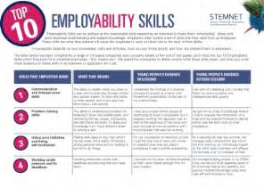employable skills for resume stemnet employability skills 11 16 years business studies careers a sheet about