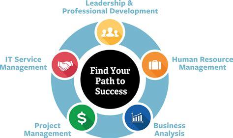 center  leadership  development  horizons dublin