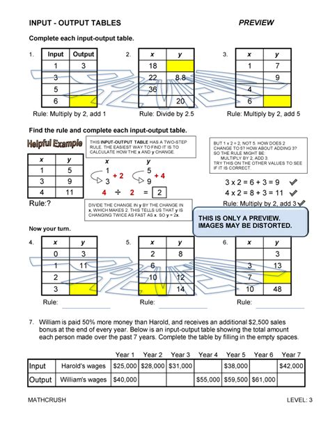 input output table rule solver worksheets by math crush graphing coordinate plane
