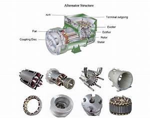 Stamford Generator Bci184h 30kw Ac Dynamo Brushless