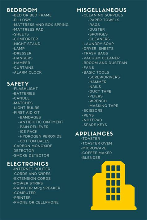 Appartment List by What Do You Actually Need For Your Apartment Tips