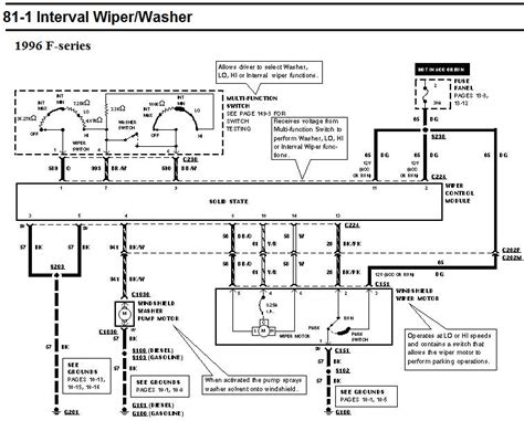 Wiper Motor Circuit Wiring Diagram Ford Truck