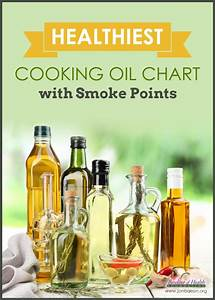 Smoke Point Of Oils Baseline Of Health